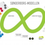 Sønderborg-modellen 2